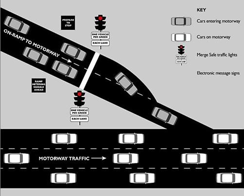 ramp-metering.png