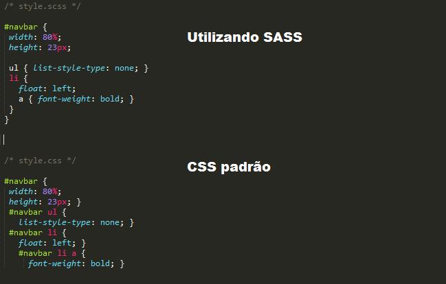 Diferença de sintaxe CSS / SASS
